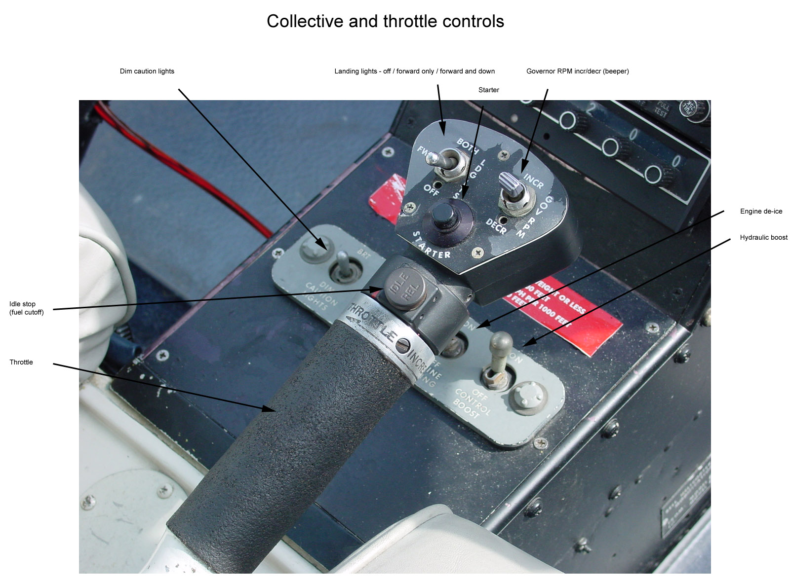 Overhead Aircraft Engine Control Lever : Welcome to fergworld a flying and aviation extravaganza